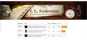 Le statistiche delle visualizzazioni della Pagina Facebook del romanzo Viking Connection