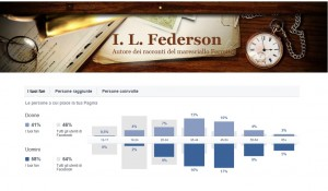 Le statistiche dei fan della Pagina Facebook del romanzo Viking Connection